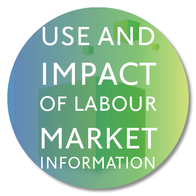 Use and Impact of LMI