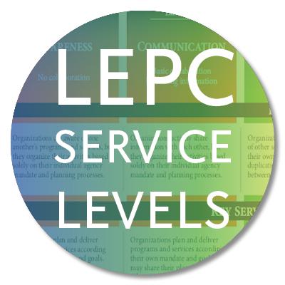 Service Continuum Poster
