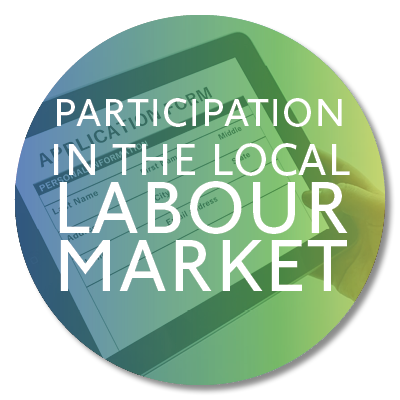Labour Market Participation in the LER