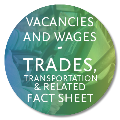 Trades, Transport, Equipment Operators and Related Occupations