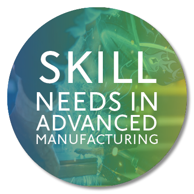 Report on Advanced Manufacturing