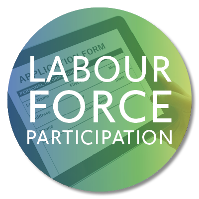 Labour Force Participation In London ER
